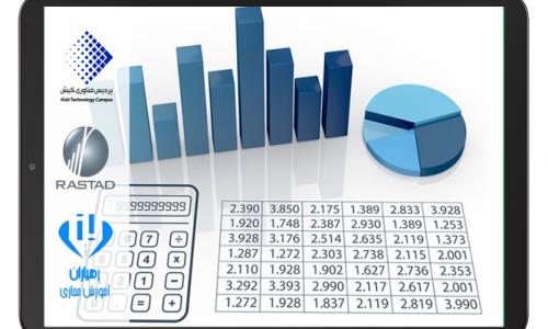 دوره-های-موسسه-حسابداری-رستاد-کیش-تک-پردیس-فناوری-کیش-سامانه-مجازی-رهیاران